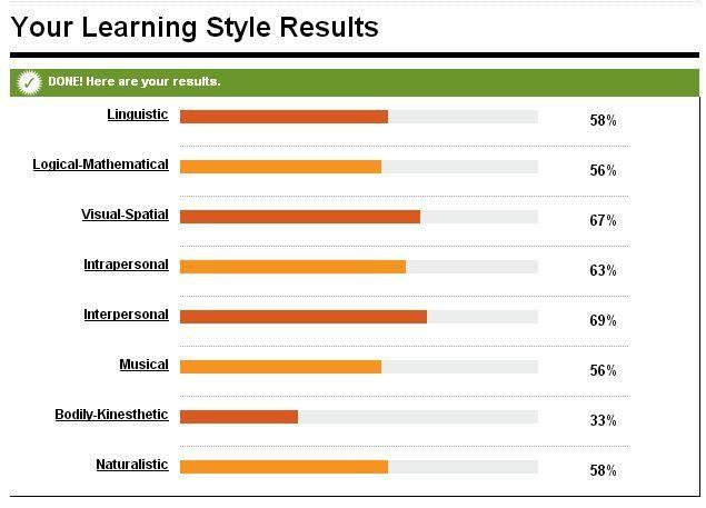 edutopia learning styles.jpg
