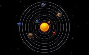 Image result for solar system images
