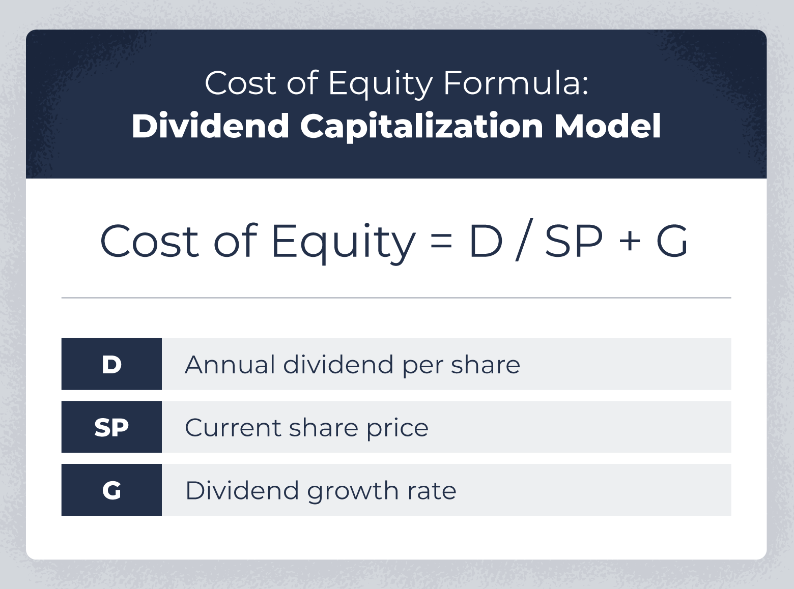 cost of equity formula using the dividend capitalization model aka dividend discount model.