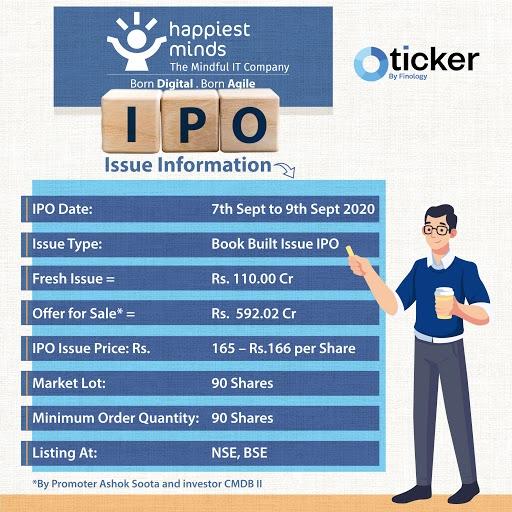 Happiest Mind IPO Details