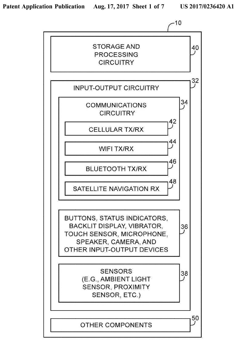 Apple aims to bolster Car Communication