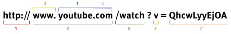 Esempio di indirizzo web