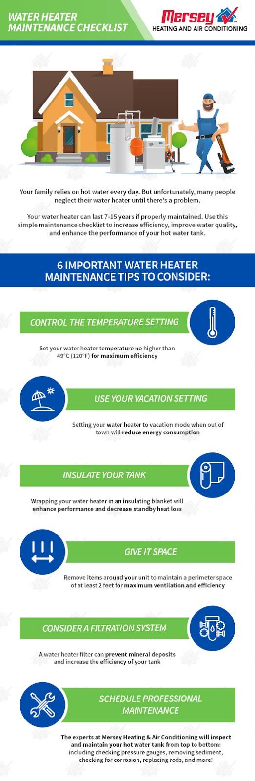 hot water maintenance checklist