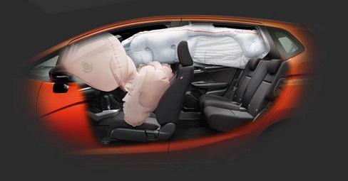 จุดเด่นของรถยนต์ : Honda Jazz GK RS