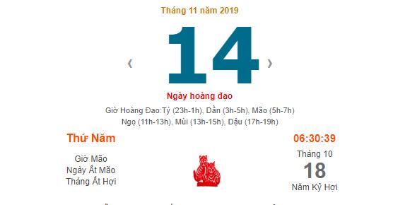 Dự đoán kết quả xsmb ngày 14/11/2019 theo phong thủy