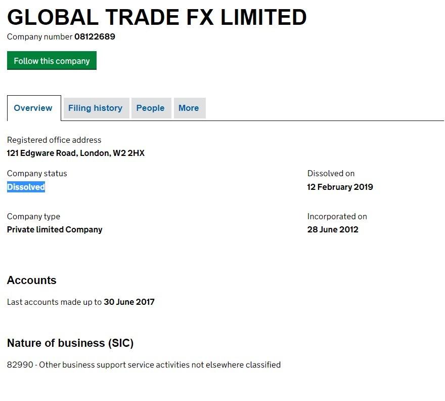 Global Trade FXT: отзывы, обзор публичной информации