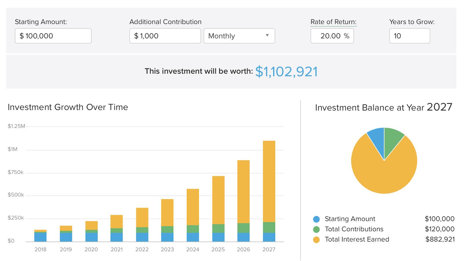 Инвестиции в себя или расходы