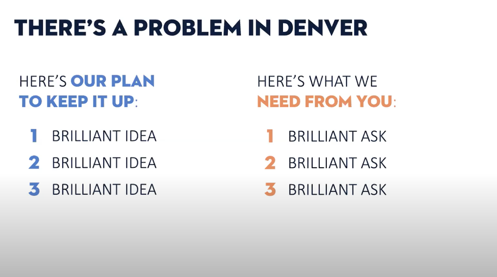 "A summary of why there's a problem in Denver, featuring three points under ""What we plan to do"" and three points under ""Here's what we need from you"""