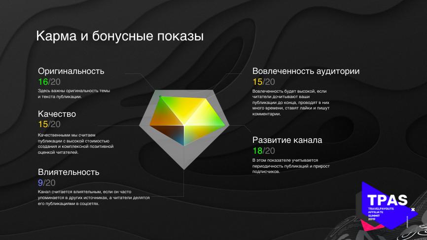 Карма и бонусные показы на Яндекс Дзене