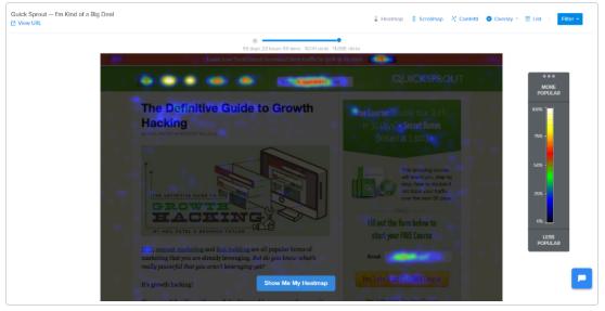 E-Commerce-Funnel Nutzerverhalten