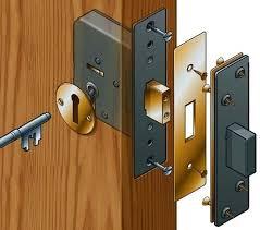 Deadlock Fitted to Wooden door