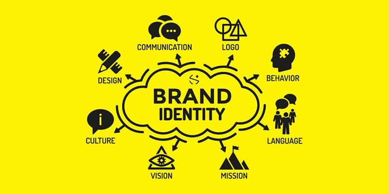 C:\Users\PC\Desktop\How to Carry out a New Brand Strategy revised\tinified (11)\How to Carry out a New Brand Strategy-3.jpg