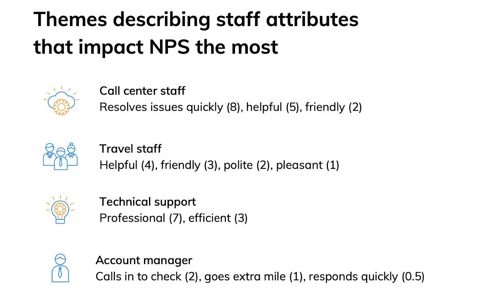 themes describing staff attributes that impact NPS the most