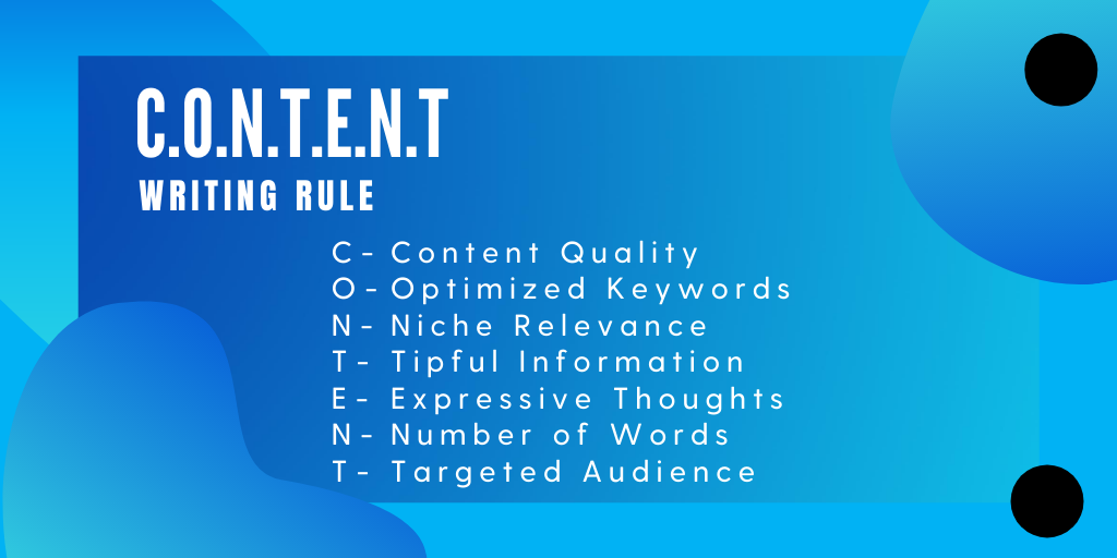 Content Writing Strategy 2