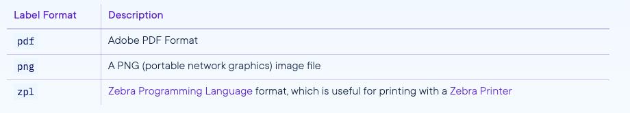Label file format descriptions for ShipEngine shipping label downloads
