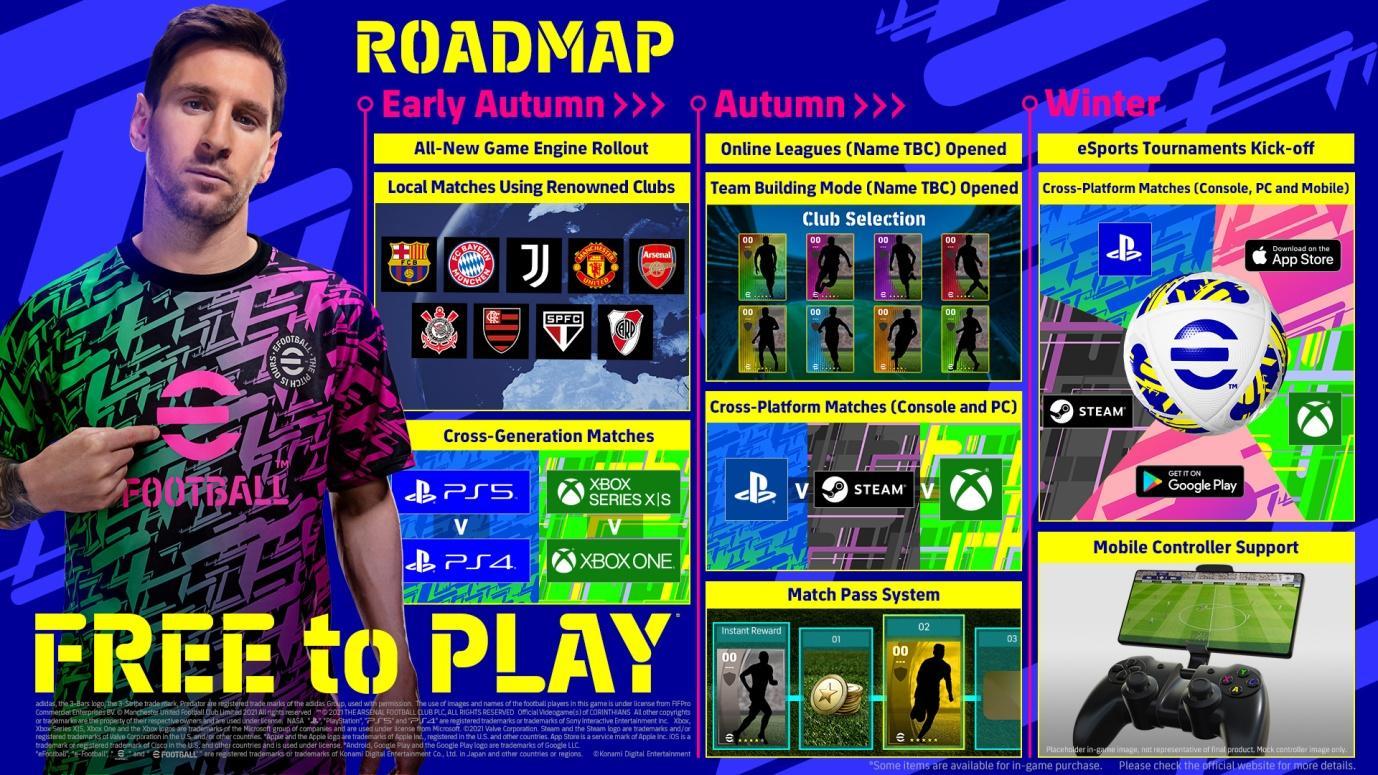 eFootball_2022-090_RoadMap_EN.jpg