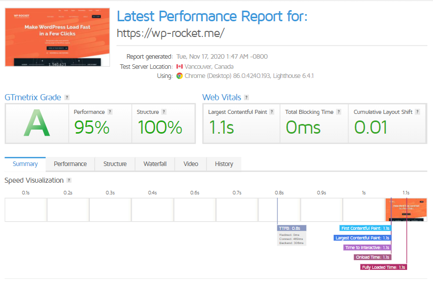 GTmetrix performance report for WP Rocket homepage