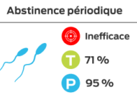 abstinence.PNG