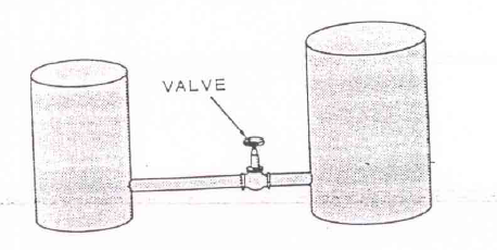 valve basic