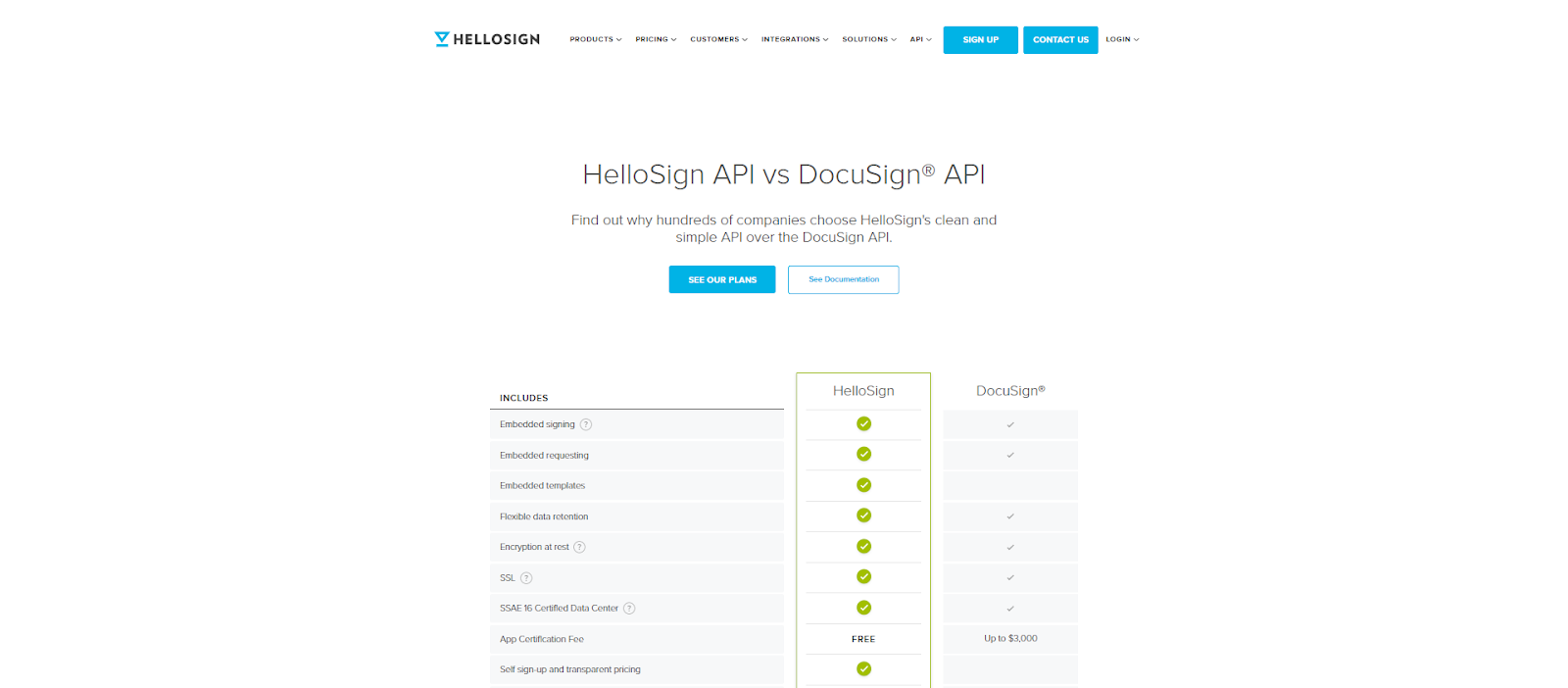 HelloSign has no qualms with contrasting their product directly with competitors or alternative solutions.