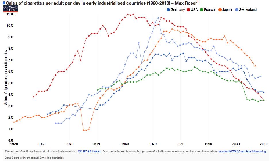 Являясь представителем развивающихся рынков, индекс РТС в настоящий момент находится на уровня лета 2005 г. Это отражает общий тренд - развивающиеся акции выпали из моды и стоят дешево
