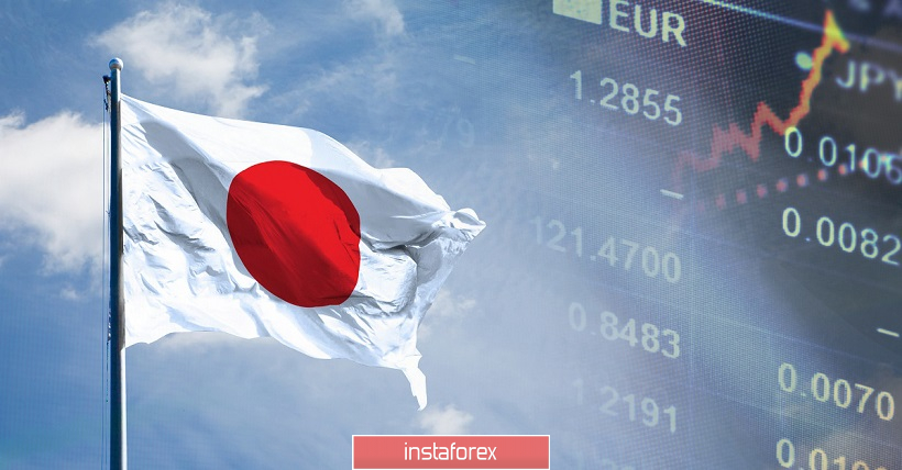 InstaForex Analytics: A preview of the January meeting of the Bank of Japan