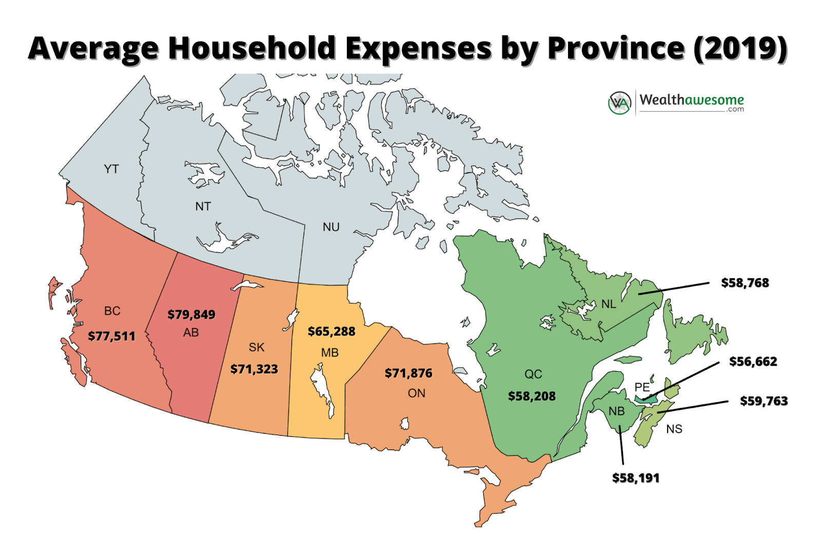 household expenses by province