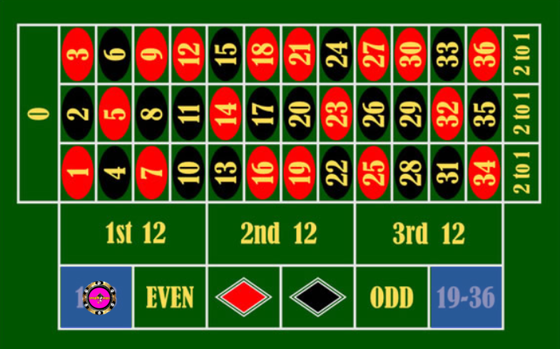 Roulette high low/outside bet