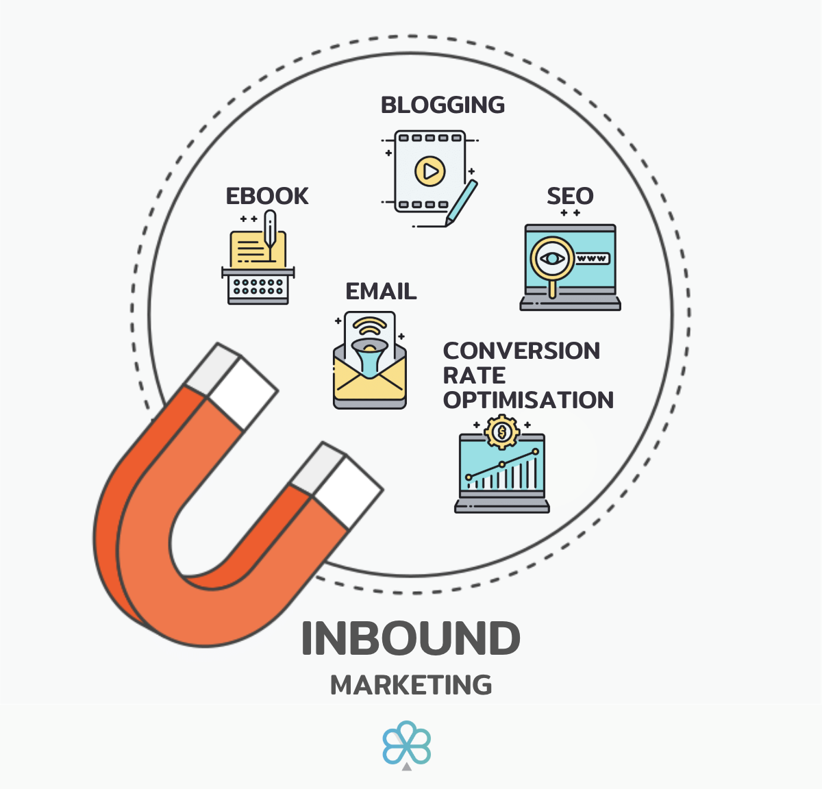 inbound-marketing-tactics