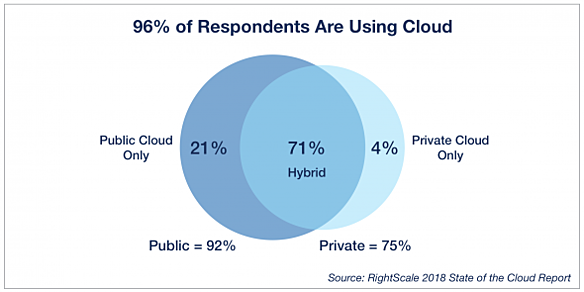 Cloud Computing Benefits: 7 Key Advantages for Your Business