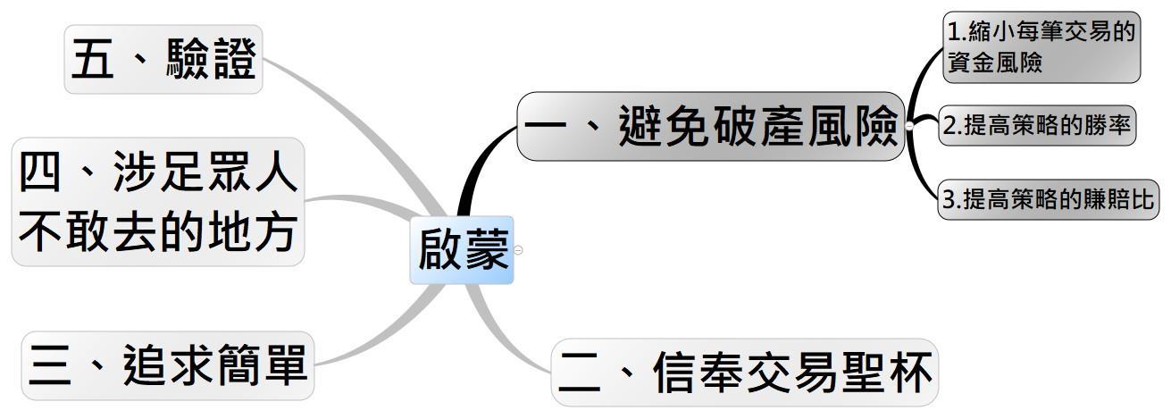 C:\Users\EGO\AppData\Local\Microsoft\Windows\INetCache\Content.Word\啟蒙避免破產風險.jpg