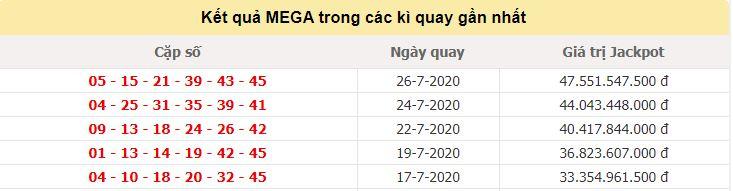 Thông tin kết quả xổ số Mega 6/45 ngày 26/7/2020