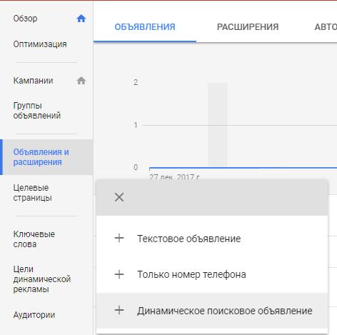 Типы групп объявлений в AdWords