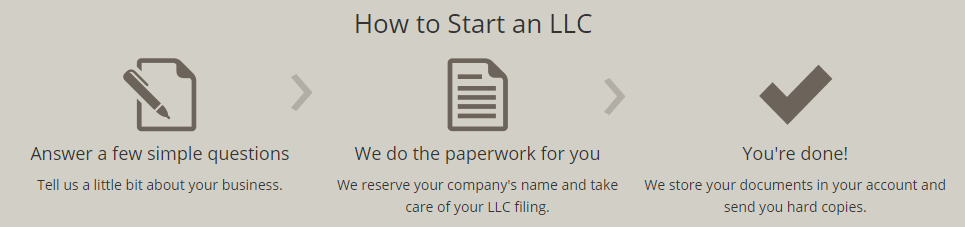 How To Start an LLC