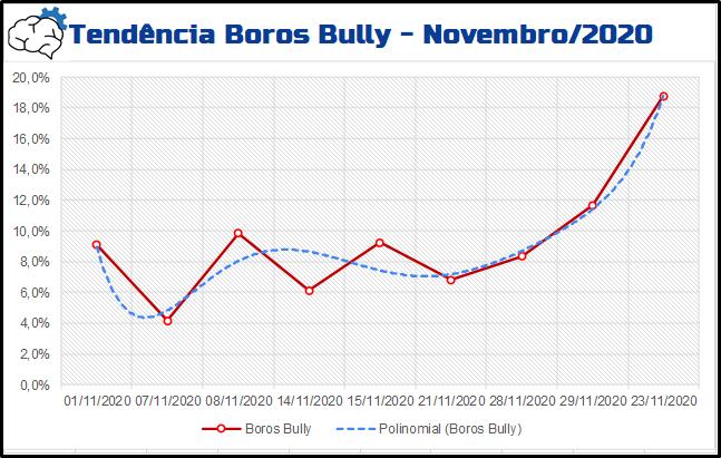 metanalysis-s01e10-graf-bully