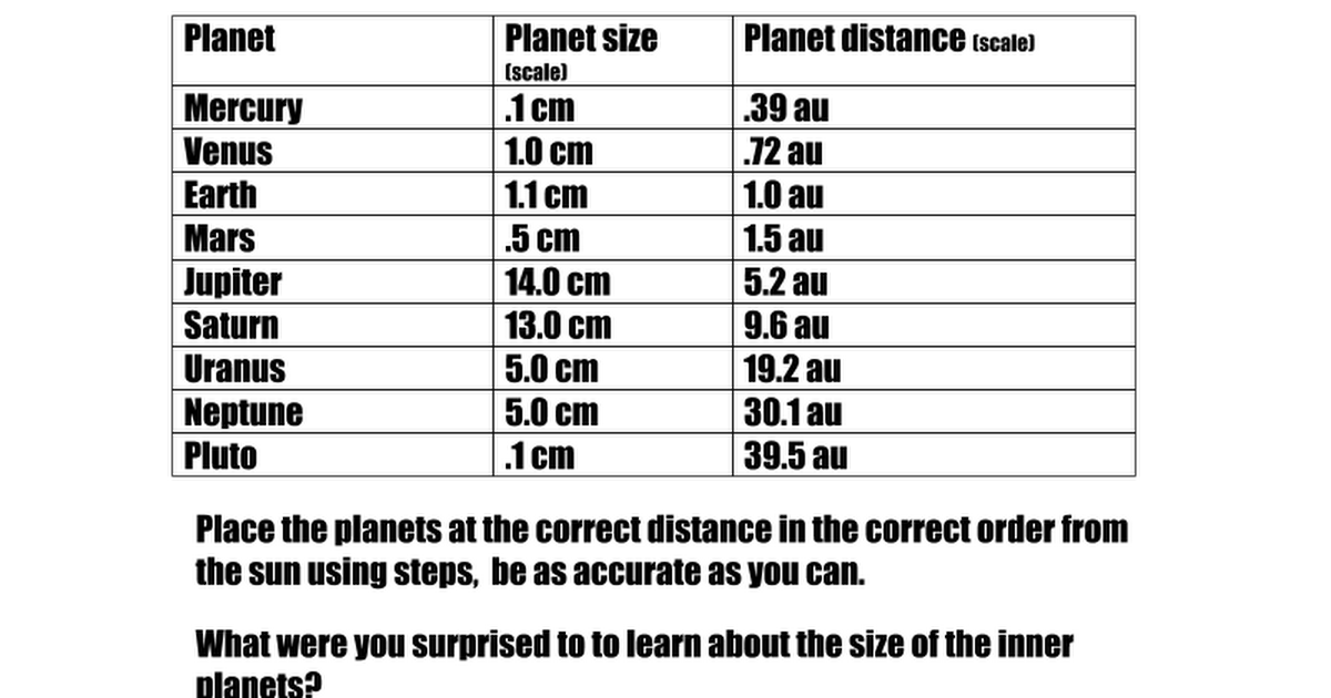 solar system distance in cm - photo #1