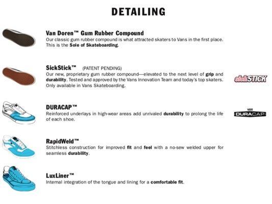 Les technologies des chaussures de skate Vans