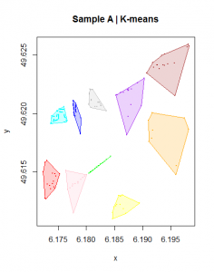 km-A-hullplot.png.pagespeed.ce.x4aUI70y8O