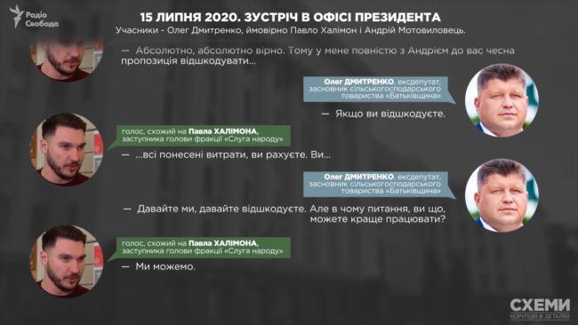 15 липня 2020 року
