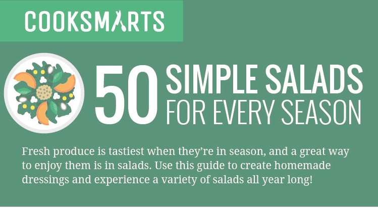 C:\Users\Stephanie\Documents\Great examples of visual content marketing\salad-infographic.png