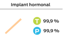 implant hormonal.PNG