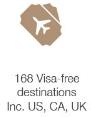 IIP Malta Programme VISA-free - invest in maltese passport