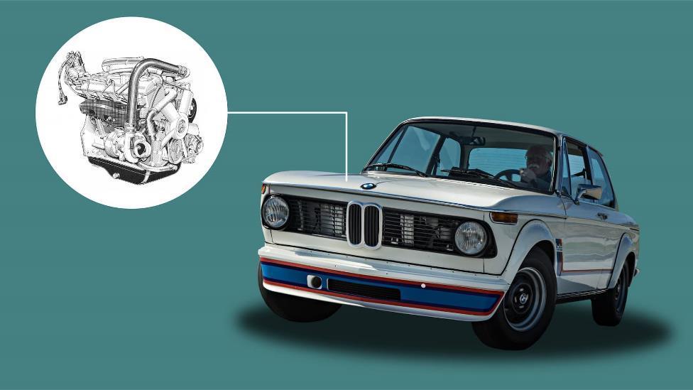 bmw engine best car engine