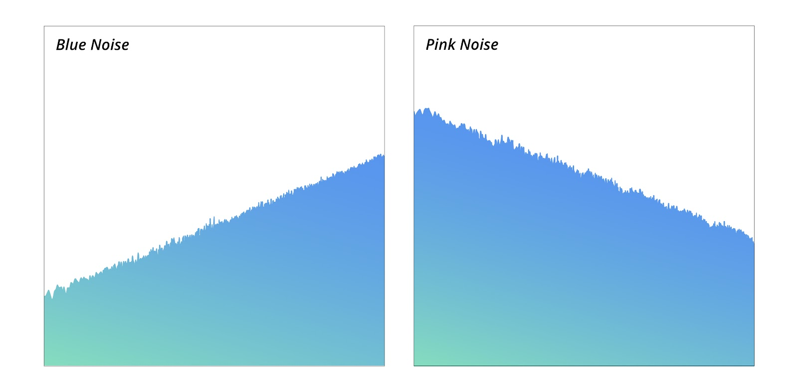 blue noise and pink noise image in comparison