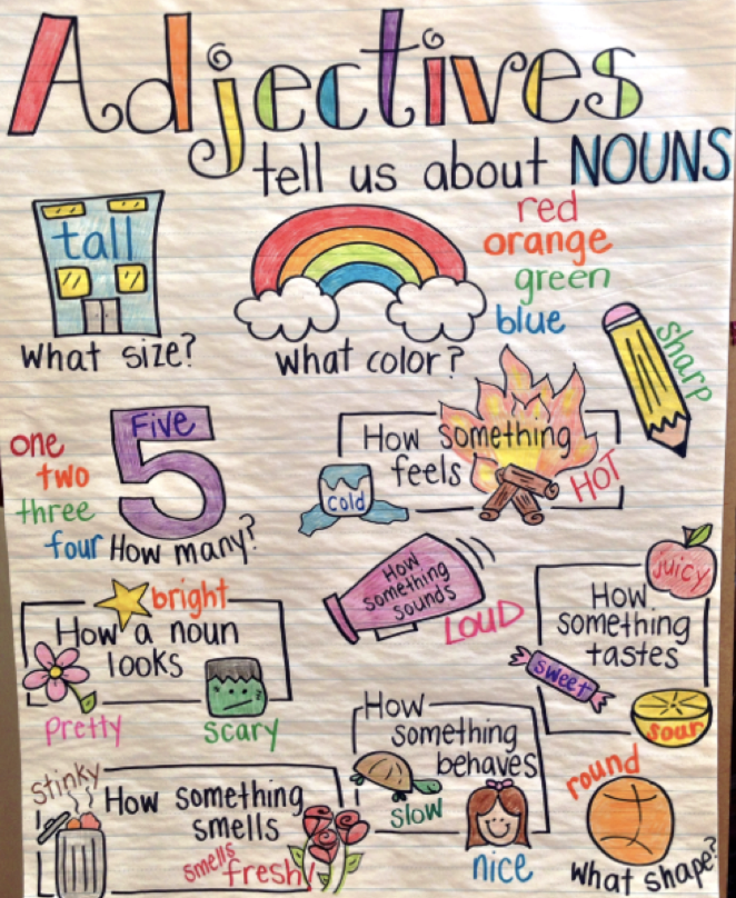 Adjective Day! - Placentino Elementary