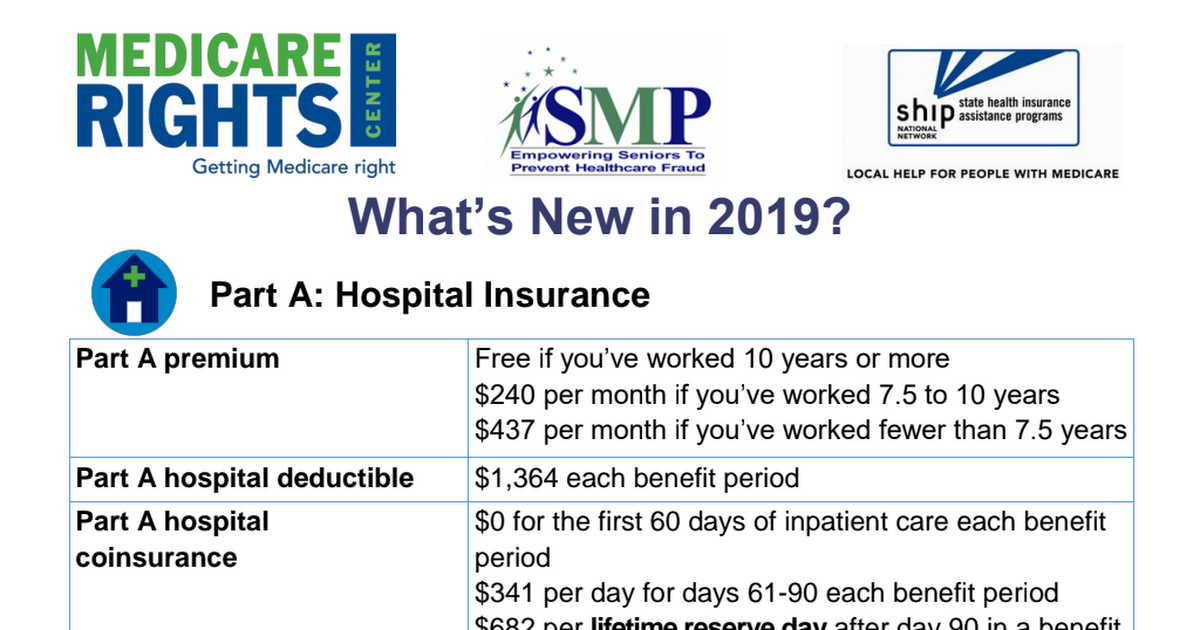 What's New in Medicare 2019 pdf - Google Drive