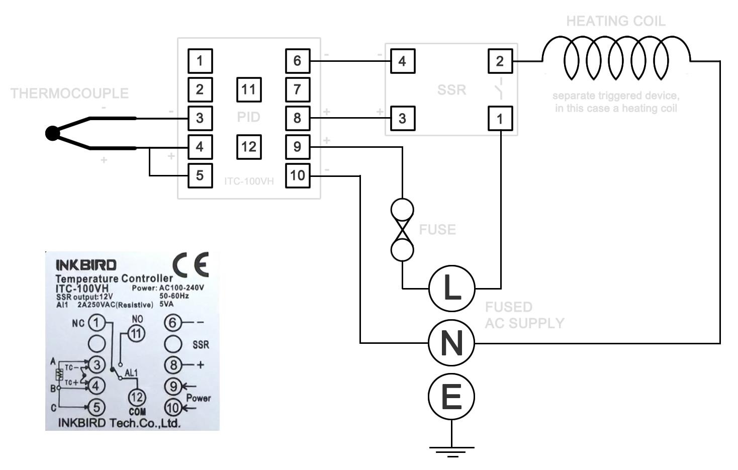PID wiring diagram credit to https://www.vegoilguy.co.uk/pid.php