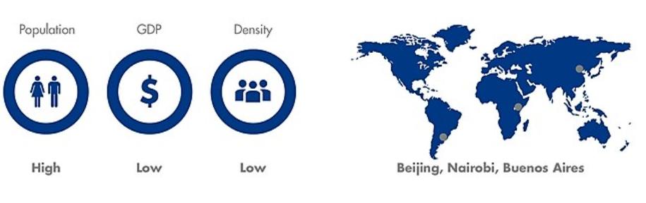 Megacentro em desenvolvimento: população alta, GDP baixo, densidade baixa