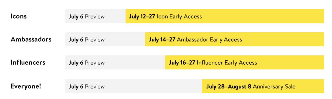 nordstrom-anniversary-sale-2021-dates