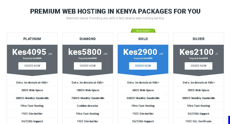 cheapest web hosting in Kenya